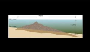 Piramide nel mare della Galilea