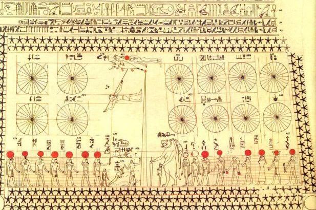 Risultati immagini per calendario egizio