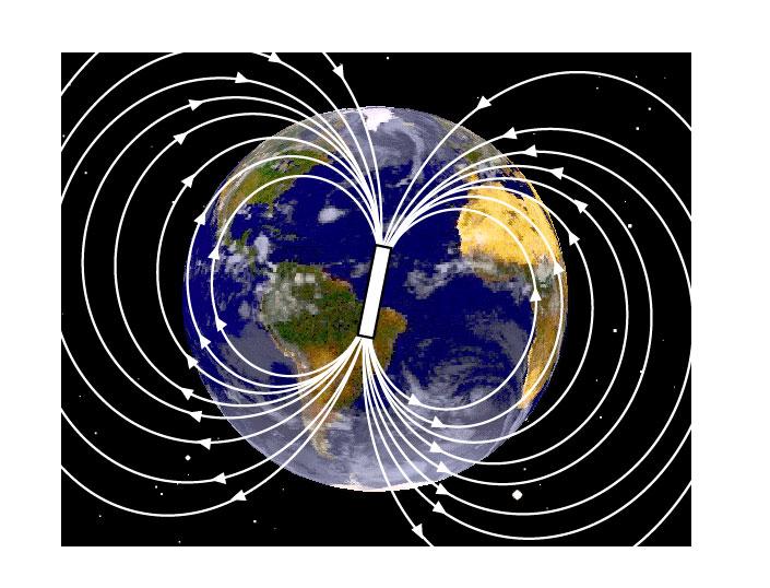 Invesione Magnetica